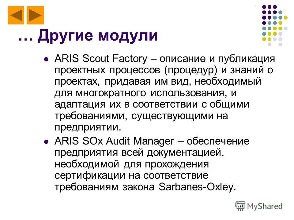 … Другие модули ARIS Scout Factory – описание и публикация проектных процессов (процедур) и знаний о проектах, придавая им вид, необходимый для многократного использования, и адаптация их в соответствии с общими требованиями, существующими на предпри