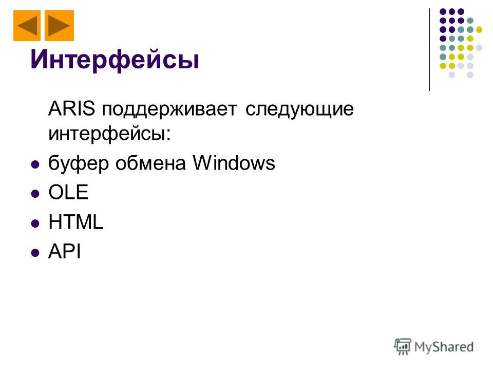Интерфейсы ARIS поддерживает следующие интерфейсы: буфер обмена Windows OLE HTML API