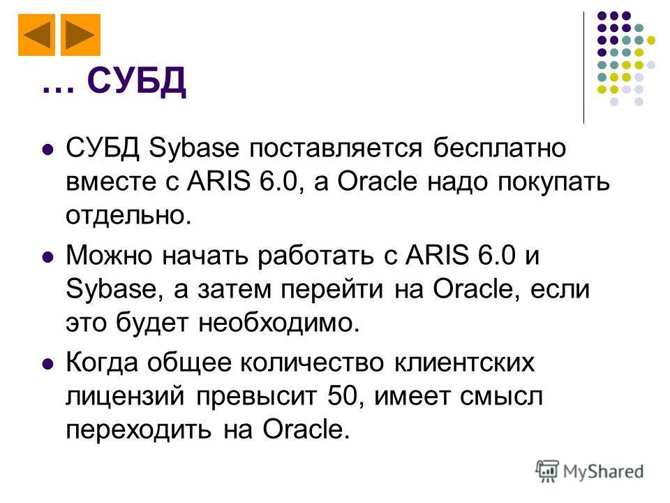 … СУБД СУБД Sybase поставляется бесплатно вместе с ARIS 6.0, а Oracle надо покупать отдельно. Можно начать работать с ARIS 6.0 и Sybase, а затем перейти на Oracle, если это будет необходимо. Когда общее количество клиентских лицензий превысит 50, име