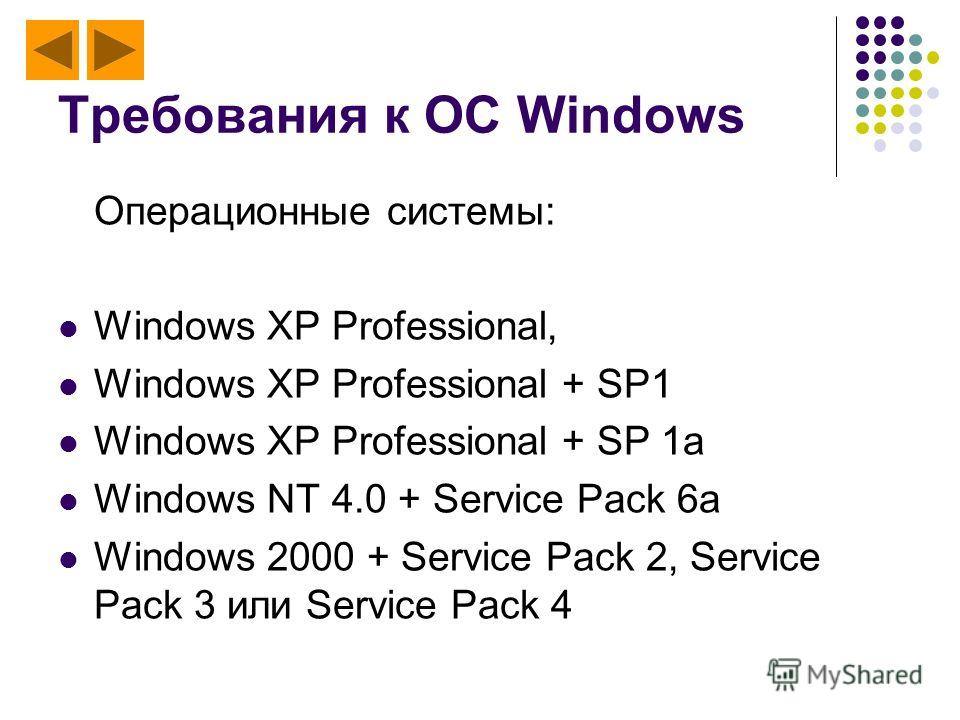 Требования к ОС Windows Операционные системы: Windows XP Professional, Windows XP Professional + SP1 Windows XP Professional + SP 1a Windows NT 4.0 + Service Pack 6a Windows 2000 + Service Pack 2, Service Pack 3 или Service Pack 4