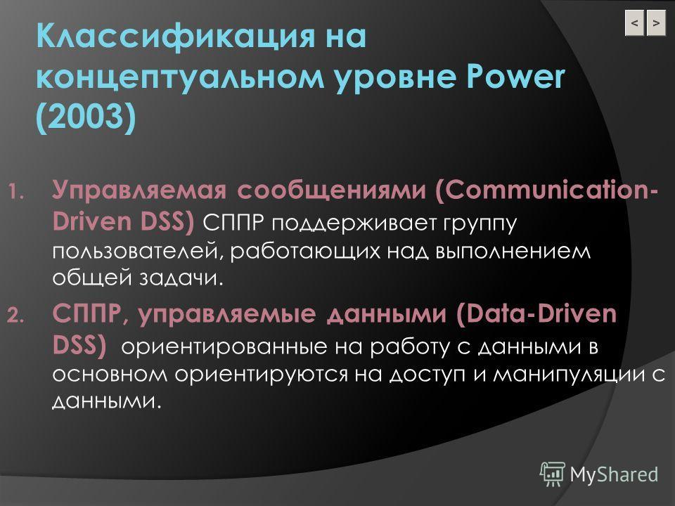 Классификация на концептуальном уровне Power (2003) 1. Управляемая сообщениями (Communication- Driven DSS) СППР поддерживает группу пользователей, работающих над выполнением общей задачи. 2. СППР, управляемые данными (Data-Driven DSS) ориентированные