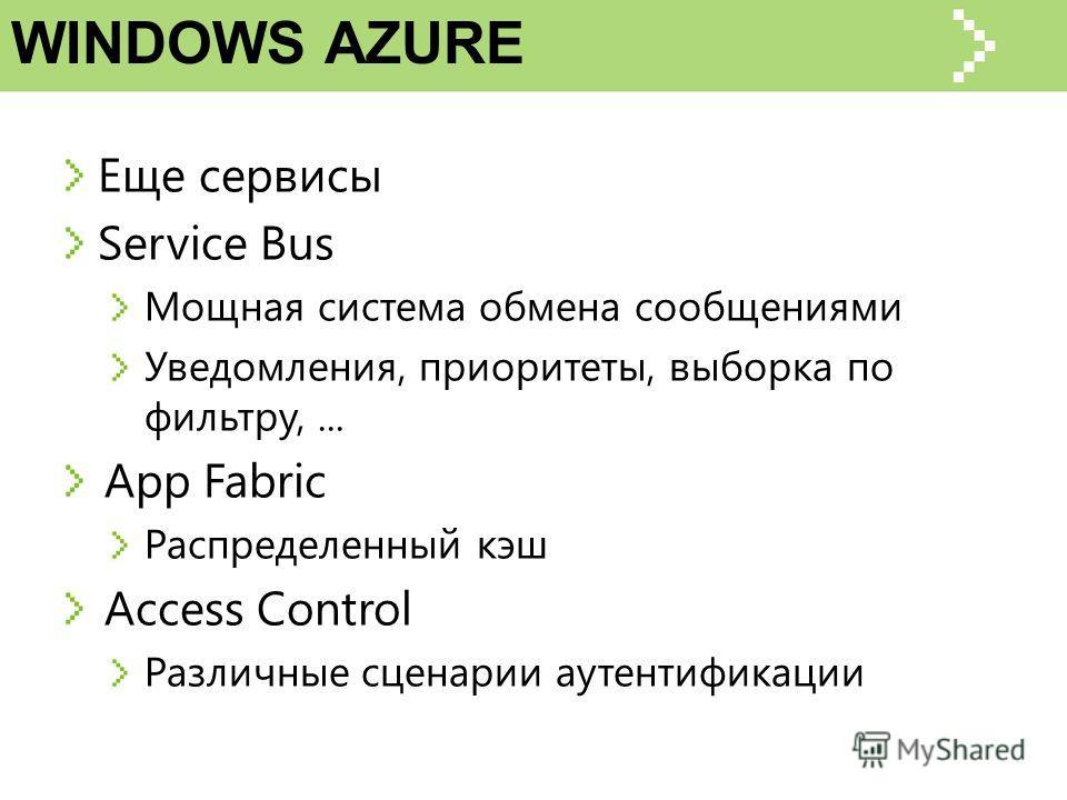 WINDOWS AZURE Еще сервисы Service Bus Мощная система обмена сообщениями Уведомления, приоритеты, выборка по фильтру,... App Fabric Распределенный кэш Access Control Различные сценарии аутентификации