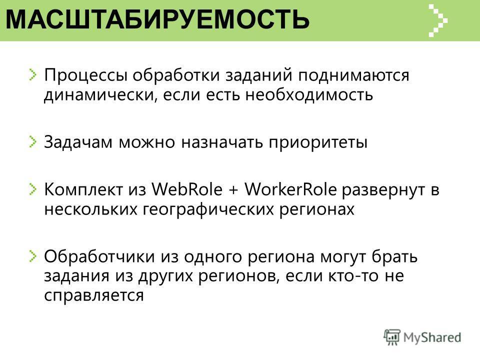 МАСШТАБИРУЕМОСТЬ Процессы обработки заданий поднимаются динамически, если есть необходимость Задачам можно назначать приоритеты Комплект из WebRole + WorkerRole развернут в нескольких географических регионах Обработчики из одного региона могут брать