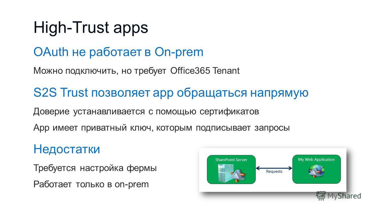 High-Trust apps OAuth не работает в On-prem Можно подключить, но требует Office365 Tenant S2S Trust позволяет app обращаться напрямую Доверие устанавливается с помощью сертификатов App имеет приватный ключ, которым подписывает запросы Недостатки Треб