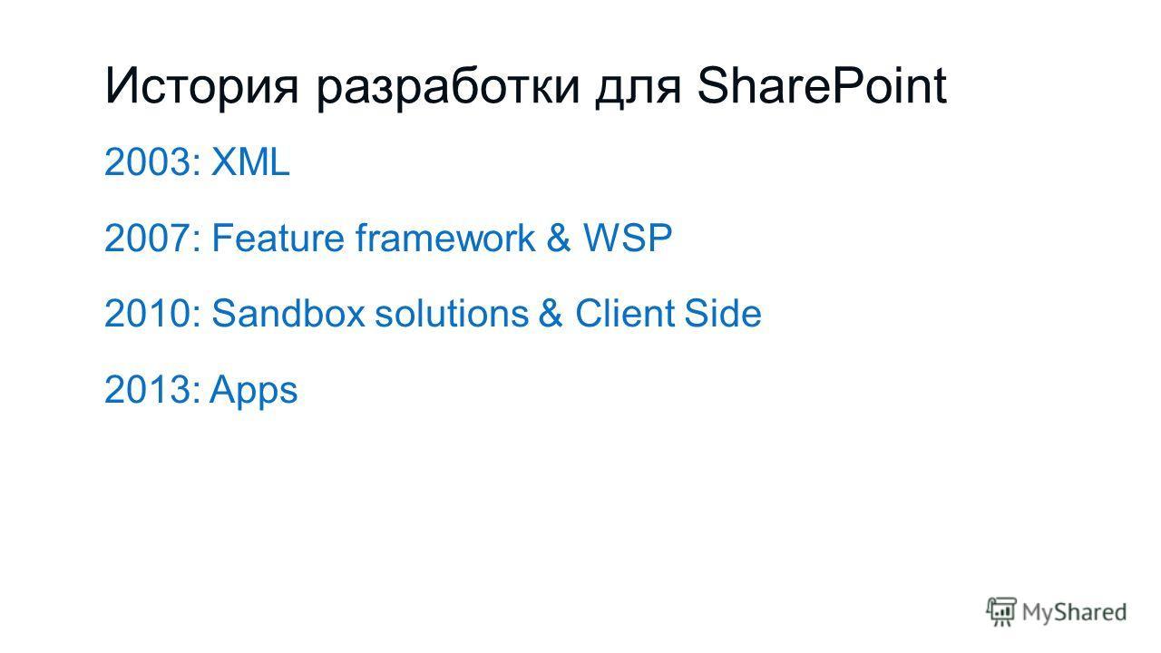 История разработки для SharePoint 2003: XML 2007: Feature framework & WSP 2010: Sandbox solutions & Client Side 2013: Apps