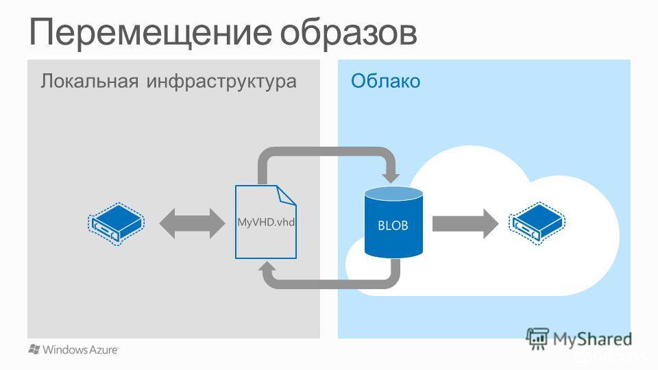 Локальная инфраструктураОблако MyVHD.vhd