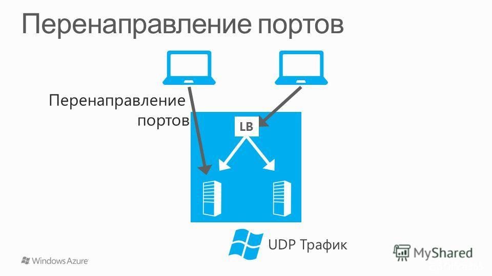 UDP Трафик LB Перенаправление портов