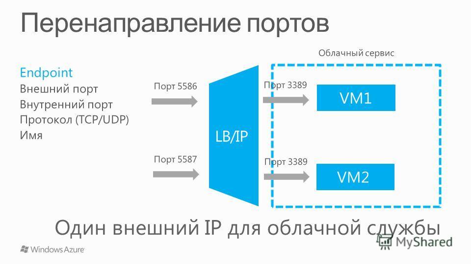 Один внешний IP для облачной службы