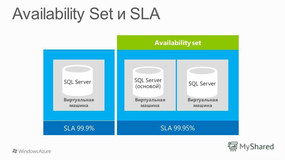 SQL Server (основой) SQL Server