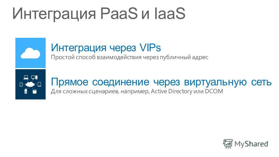 Интеграция PaaS и IaaS Прямое соединение через виртуальную сеть Для сложных сценариев, например, Active Directory или DCOM Интеграция через VIPs Простой способ взаимодействия через публичный адрес