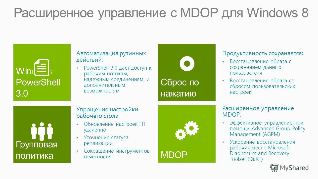 Расширенное управление с MDOP для Windows 8 Автоматизация рутинных действий: PowerShell 3.0 дает доступ к рабочим потокам, надежным соединениям, и дополнительным возможностям Упрощение настройки рабочего стола Обновление настроек ГП удаленно Уточнени