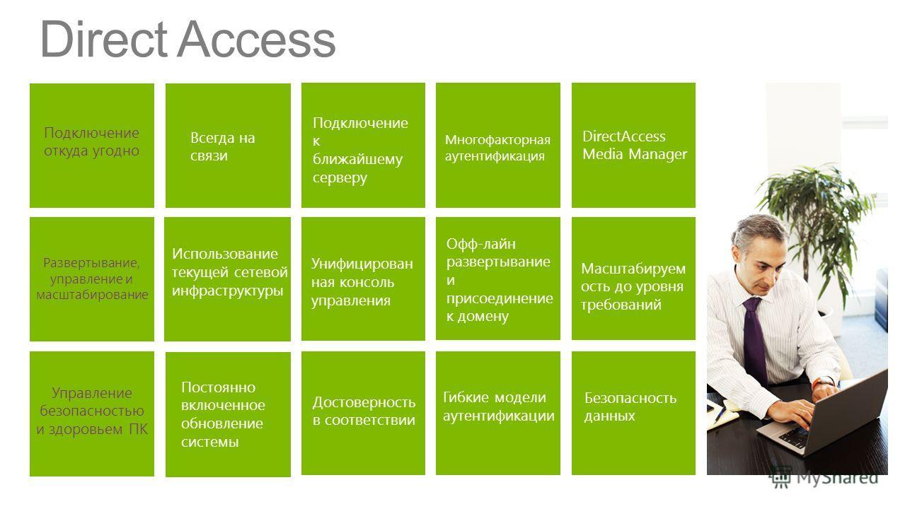 Использование текущей сетевой инфраструктуры Всегда на связи Гибкие модели аутентификации Direct Access Развертывание, управление и масштабирование Постоянно включенное обновление системы Достоверность в соответствии Управление безопасностью и здоров