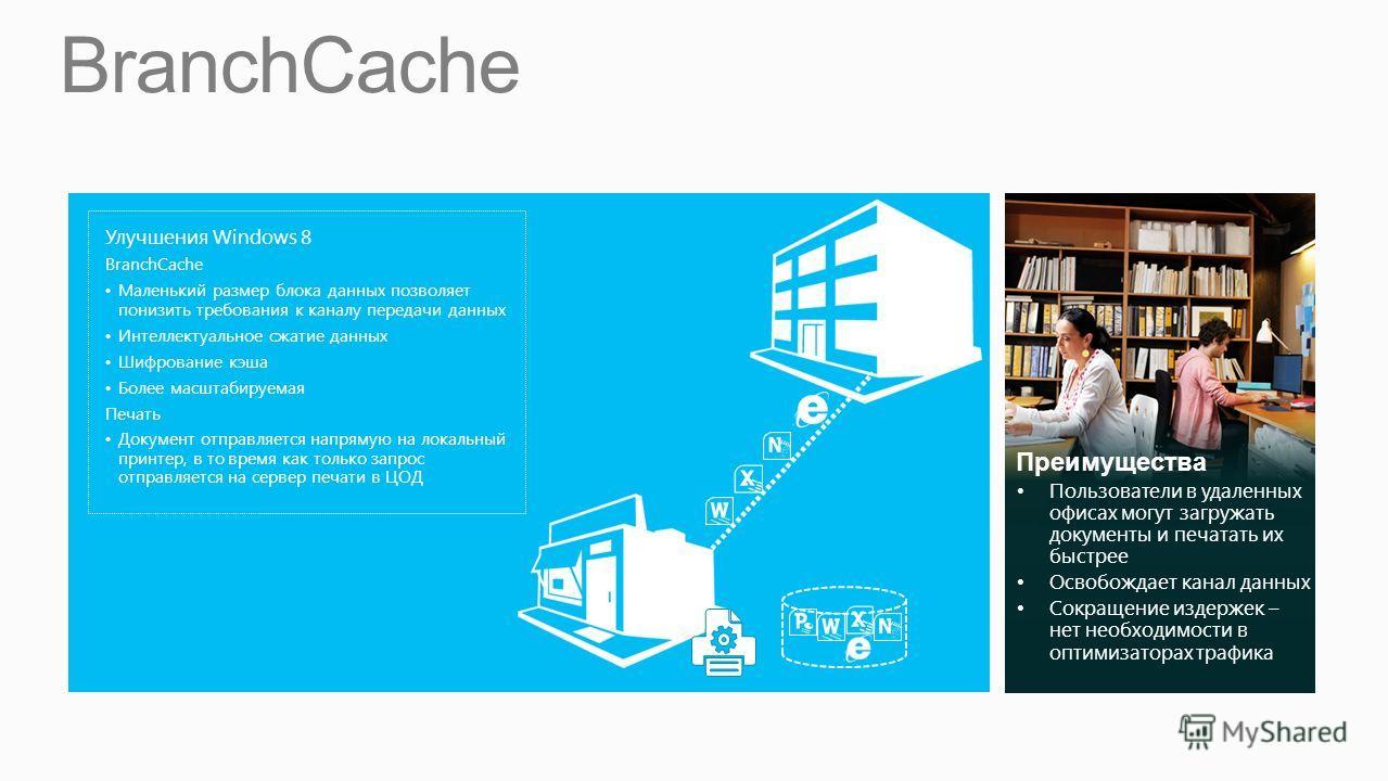 Улучшения Windows 8 BranchCache Маленький размер блока данных позволяет понизить требования к каналу передачи данных Интеллектуальное сжатие данных Шифрование кэша Более масштабируемая Печать Документ отправляется напрямую на локальный принтер, в то