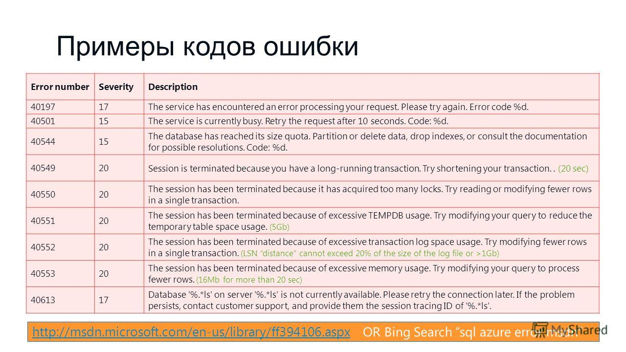 Примеры кодов ошибки Error numberSeverityDescription 4019717The service has encountered an error processing your request. Please try again. Error code %d. 4050115The service is currently busy. Retry the request after 10 seconds. Code: %d. 4054415 The
