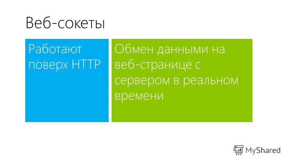 Веб-сокеты Работают поверх HTTP Обмен данными на веб-странице с сервером в реальном времени