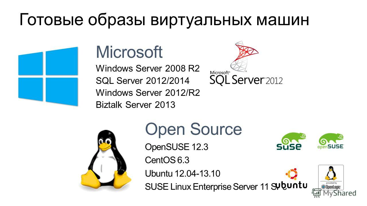 Готовые образы виртуальных машин Microsoft Windows Server 2008 R2 SQL Server 2012/2014 Windows Server 2012/R2 Biztalk Server 2013 Open Source OpenSUSE 12.3 CentOS 6.3 Ubuntu 12.04-13.10 SUSE Linux Enterprise Server 11 SP3