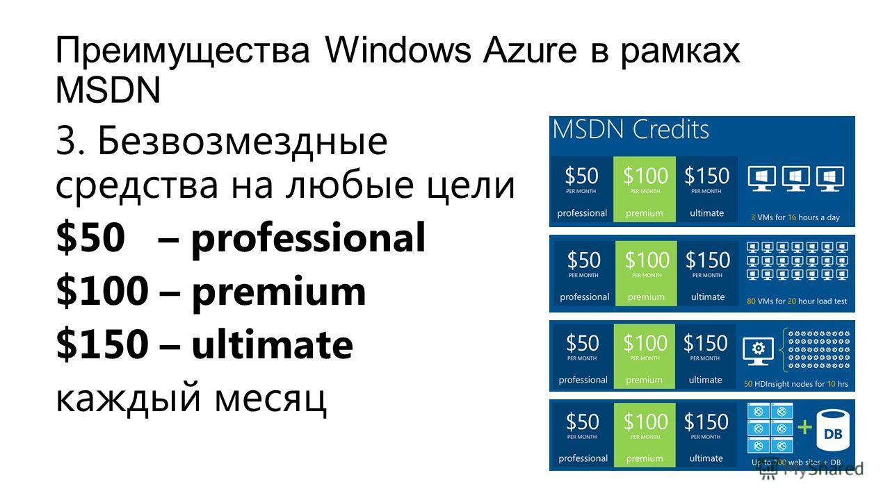 Преимущества Windows Azure в рамках MSDN 3. Безвозмездные средства на любые цели $50 – professional $100 – premium $150 – ultimate каждый месяц