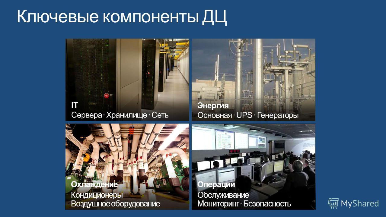 Охлаждение Кондиционеры · Воздушное оборудование Операции Обслуживание · Мониторинг · Безопасность