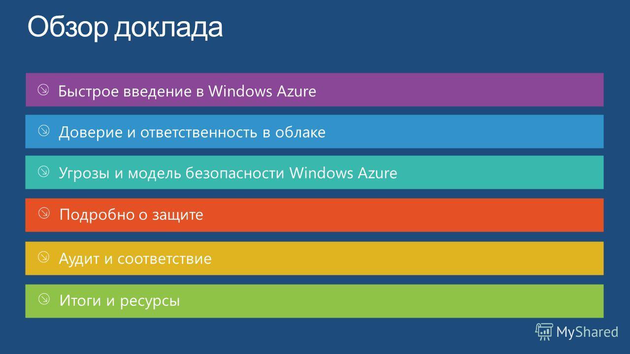 Подробно о защитеИтоги и ресурсы Быстрое введение в Windows Azure Аудит и соответствие Доверие и ответственность в облаке Угрозы и модель безопасности Windows Azure
