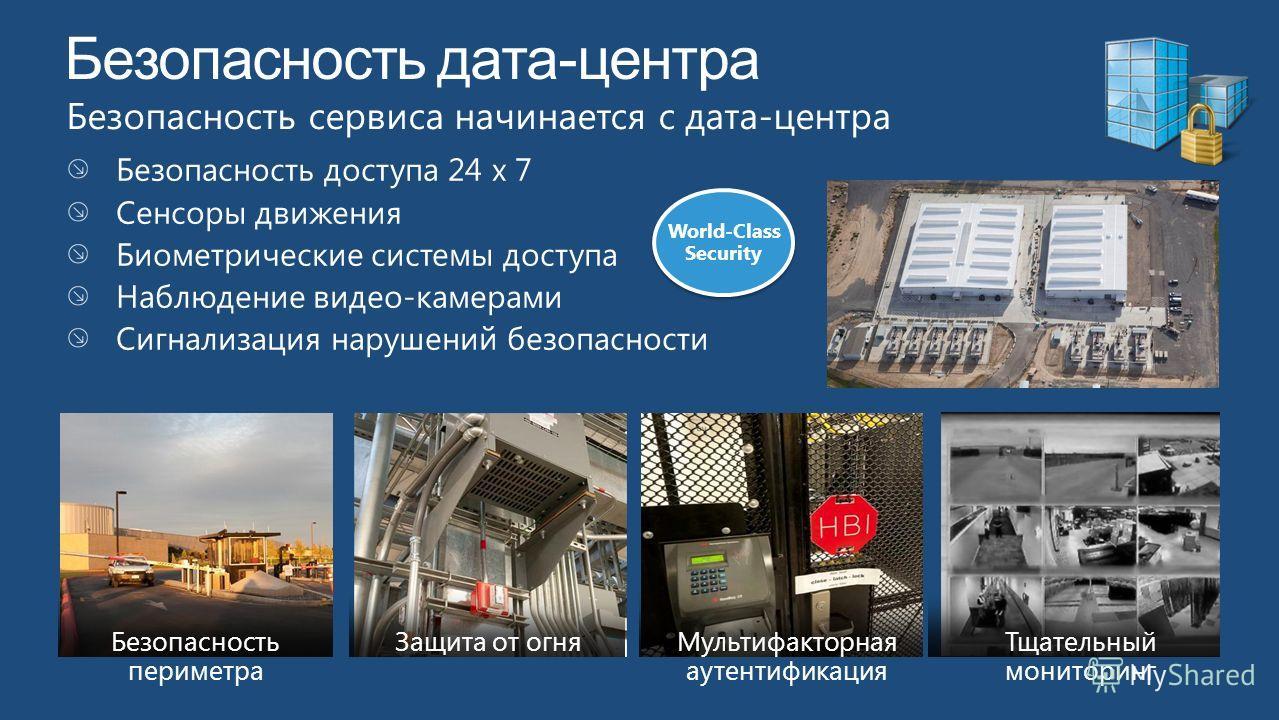 Безопасность сервиса начинается с дата-центра World-Class Security Тщательный мониторинг Защита от огня Безопасность периметра Мультифакторная аутентификация