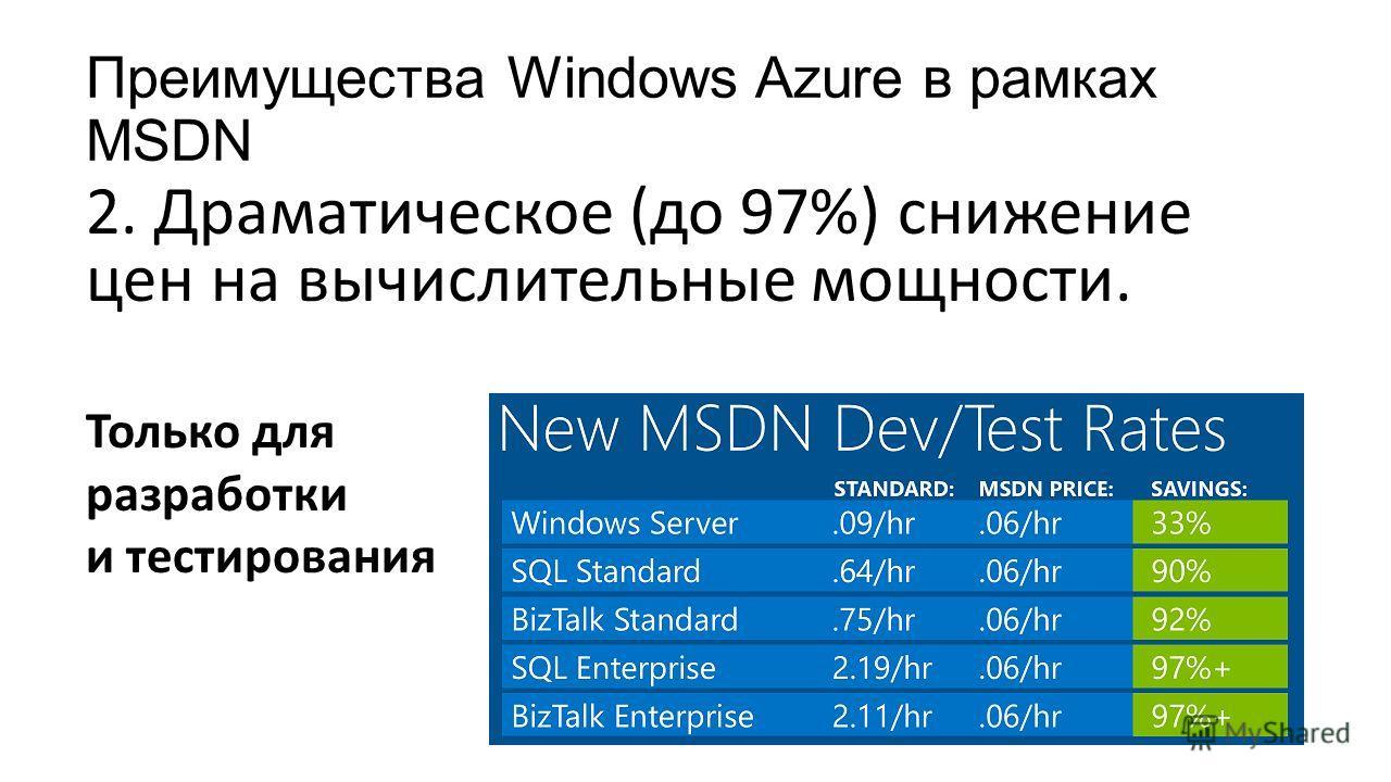 Преимущества Windows Azure в рамках MSDN 2. Драматическое (до 97%) снижение цен на вычислительные мощности. Только для разработки и тестирования