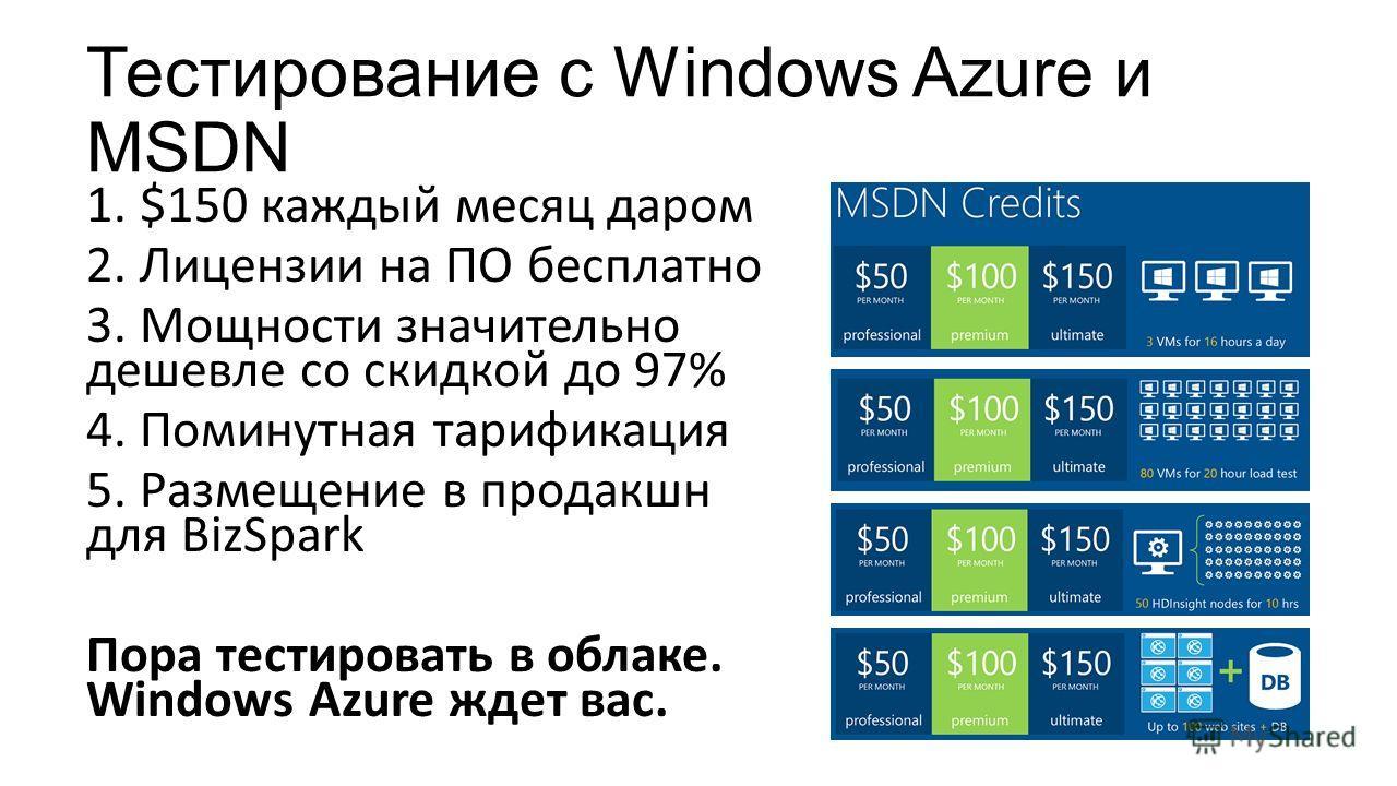 Тестирование с Windows Azure и MSDN 1. $150 каждый месяц даром 2. Лицензии на ПО бесплатно 3. Мощности значительно дешевле со скидкой до 97% 4. Поминутная тарификация 5. Размещение в продакшн для BizSpark Пора тестировать в облаке. Windows Azure ждет
