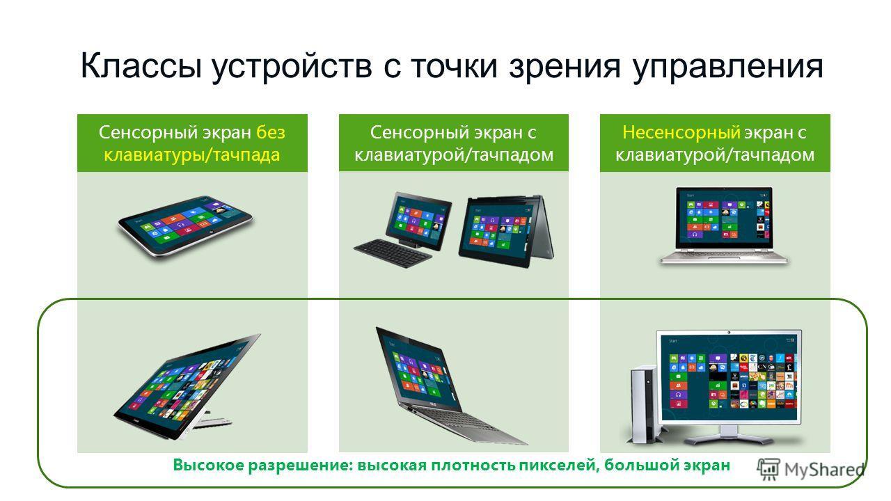 Классы устройств с точки зрения управления Сенсорный экран без клавиатуры/тачпада Сенсорный экран с клавиатурой/тачпадом Несенсорный экран с клавиатурой/тачпадом Высокое разрешение: высокая плотность пикселей, большой экран