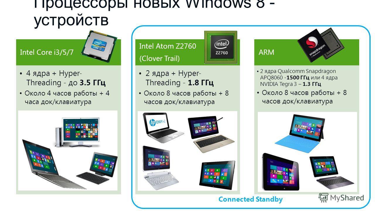 Процессоры новых Windows 8 - устройств Intel Core i3/5/7 4 ядра + Hyper- Threading - до 3.5 ГГц Около 4 часов работы + 4 часа док/клавиатура Intel Atom Z2760 (Clover Trail) 2 ядра + Hyper- Threading - 1.8 ГГц Около 8 часов работы + 8 часов док/клавиа