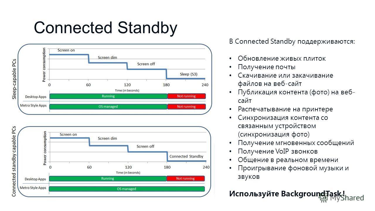 В Connected Standby поддерживаются: Обновление живых плиток Получение почты Скачивание или закачивание файлов на веб-сайт Публикация контента (фото) на веб- сайт Распечатывание на принтере Синхронизация контента со связанным устройством (синхронизаци