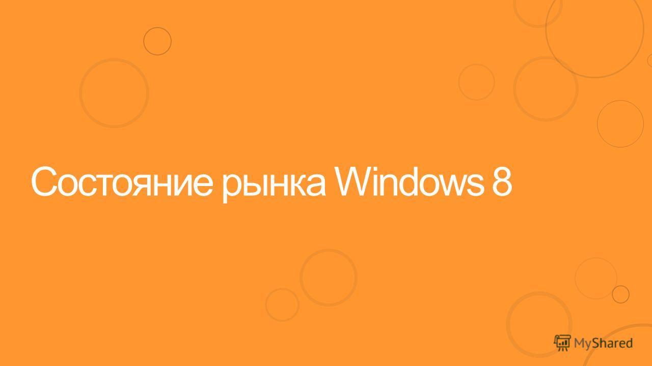 Состояние рынка Windows 8