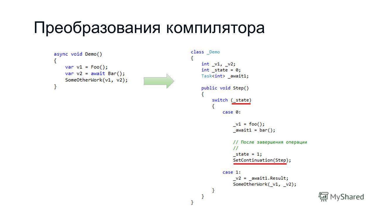 Преобразования компилятора