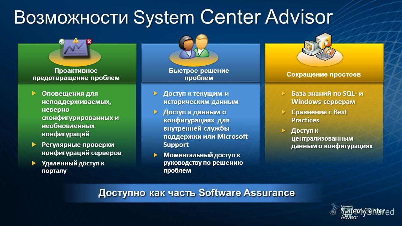 Доступно как часть Software Assurance Возможности System Center Advisor Проактивное предотвращение проблем Оповещения для неподдерживаемых, неверно сконфигурированных и необновленных конфигураций Регулярные проверки конфигураций серверов Удаленный до