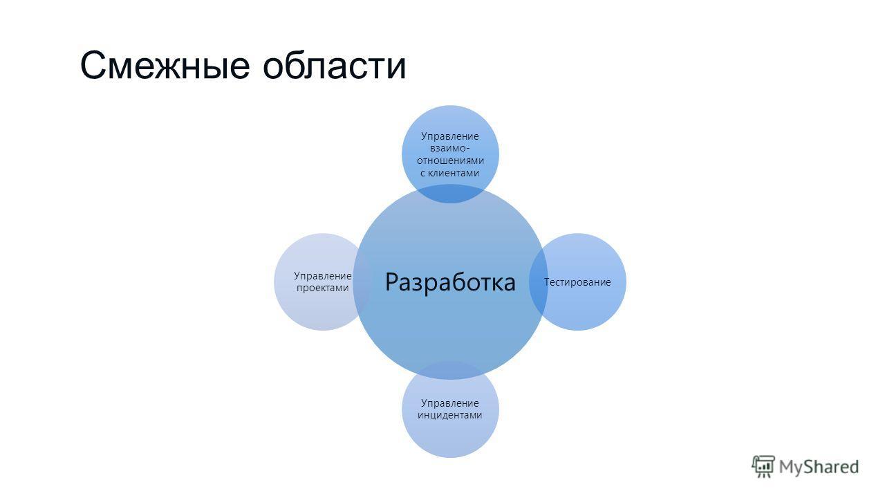 Смежные области Разработка Управление взаимо- отношениями с клиентами Тестирование Управление инцидентами Управление проектами