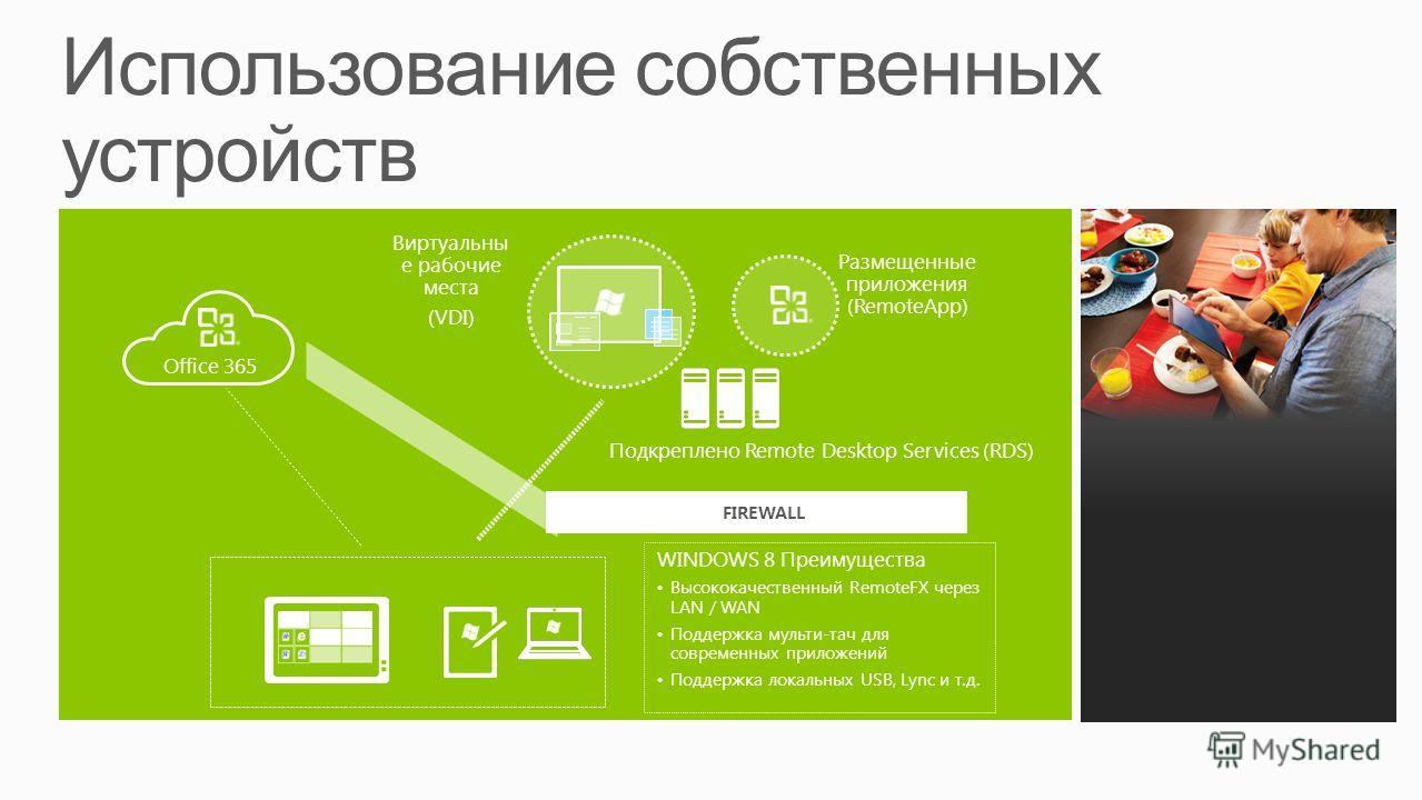 Виртуальны е рабочие места (VDI) Office 365 WINDOWS 8 Преимущества Высококачественный RemoteFX через LAN / WAN Поддержка мульти-тач для современных приложений Поддержка локальных USB, Lync и т.д. Размещенные приложения (RemoteApp) Подкреплено Remote