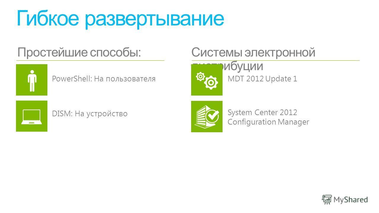 Гибкое развертывание Системы электронной дистрибуции Простейшие способы: PowerShell: На пользователя DISM: На устройство MDT 2012 Update 1 System Center 2012 Configuration Manager