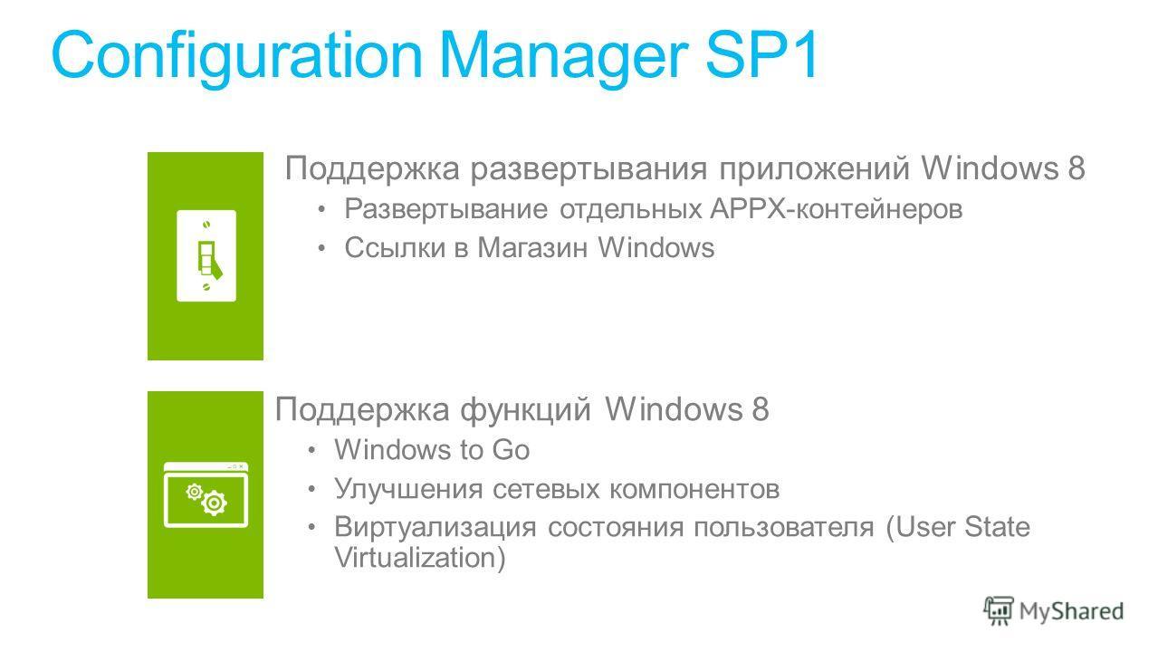 Configuration Manager SP1 Поддержка развертывания приложений Windows 8 Развертывание отдельных APPX-контейнеров Ссылки в Магазин Windows Поддержка функций Windows 8 Windows to Go Улучшения сетевых компонентов Виртуализация состояния пользователя (Use