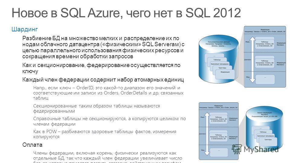 Шардинг Разбиение БД на множество мелких и распределение их по нодам облачного датацентра («физическим» SQL Serverам) с целью параллельного использования физических ресурсов и сокращения времени обработки запросов Как и секционирование, федерирование