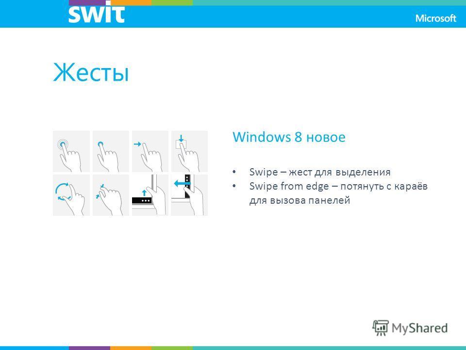 Жесты Windows 8 новое Swipe – жест для выделения Swipe from edge – потянуть с караёв для вызова панелей