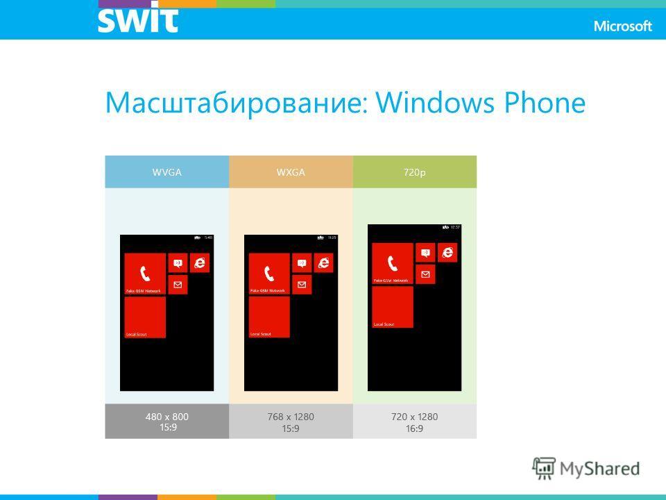 Масштабирование: Windows Phone
