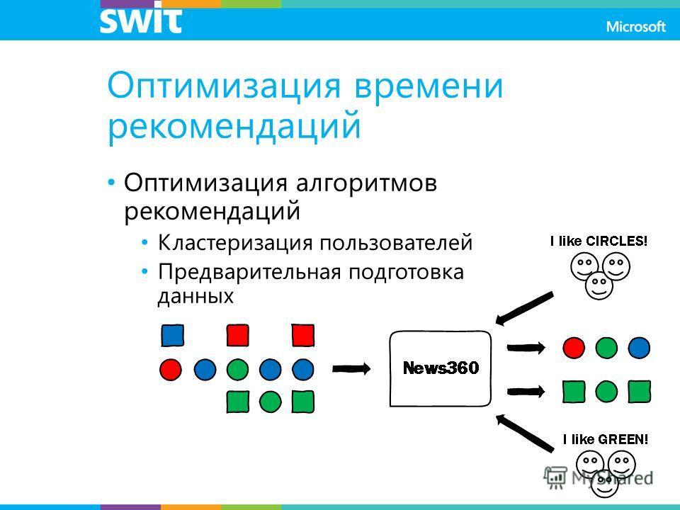 Оптимизация времени рекомендаций Оптимизация алгоритмов рекомендаций Кластеризация пользователей Предварительная подготовка данных