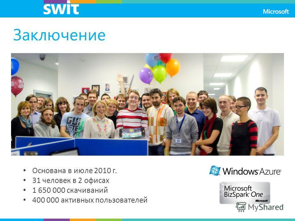 Заключение Основана в июле 2010 г. 31 человек в 2 офисах 1 650 000 скачиваний 400 000 активных пользователей