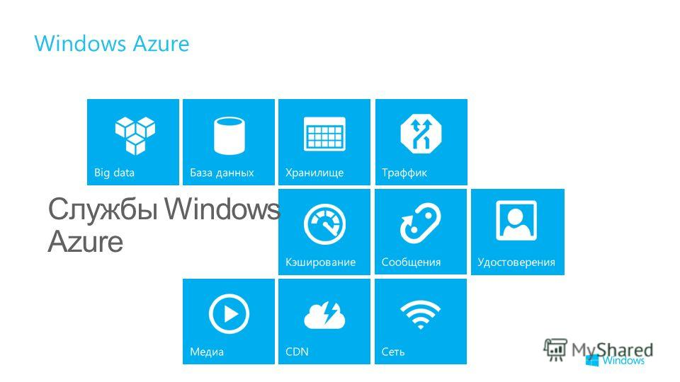 Службы Windows Azure