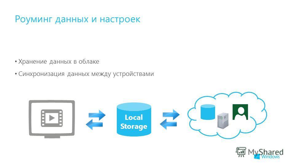 Хранение данных в облаке Синхронизация данных между устройствами Роуминг данных и настроек Local Storage