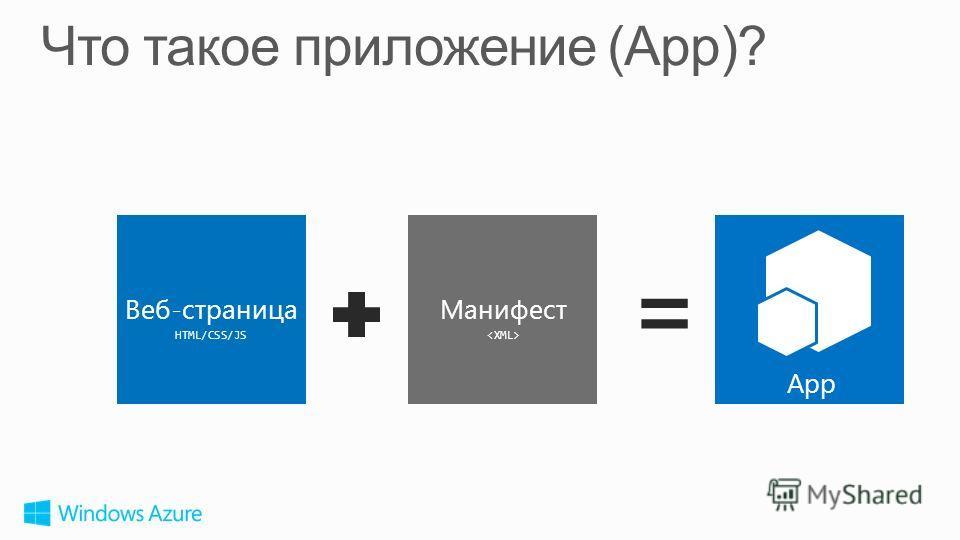 App МанифестВеб-страница HTML/CSS/JS