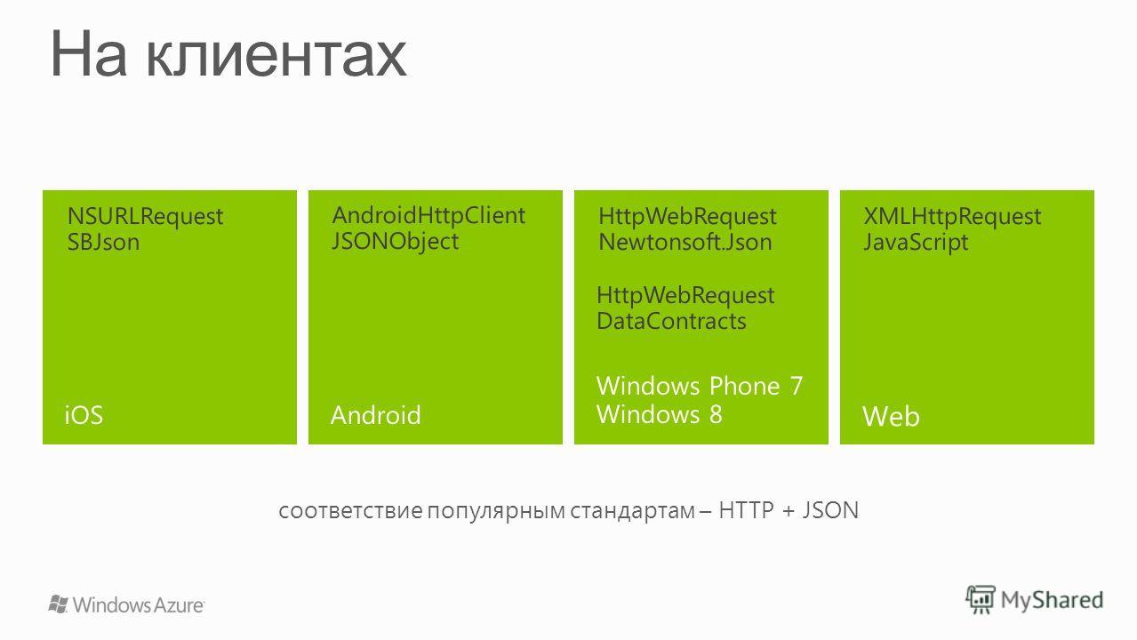 соответствие популярным стандартам – HTTP + JSON