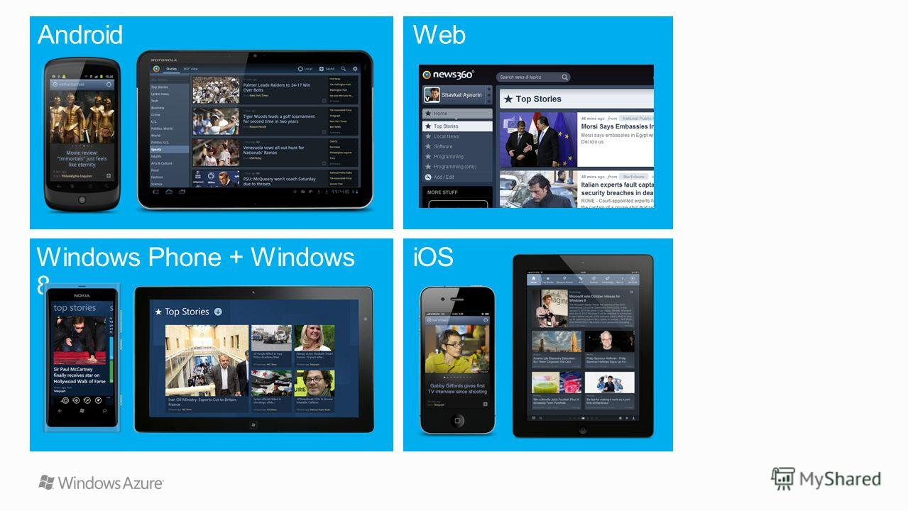 Web Windows Phone + Windows 8 Android iOS