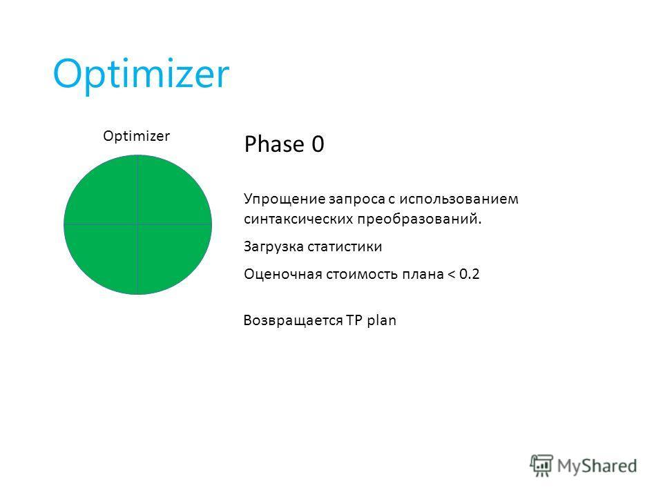 Optimizer Phase 0 Упрощение запроса с использованием синтаксических преобразований. Возвращается TP plan Загрузка статистики Оценочная стоимость плана < 0.2
