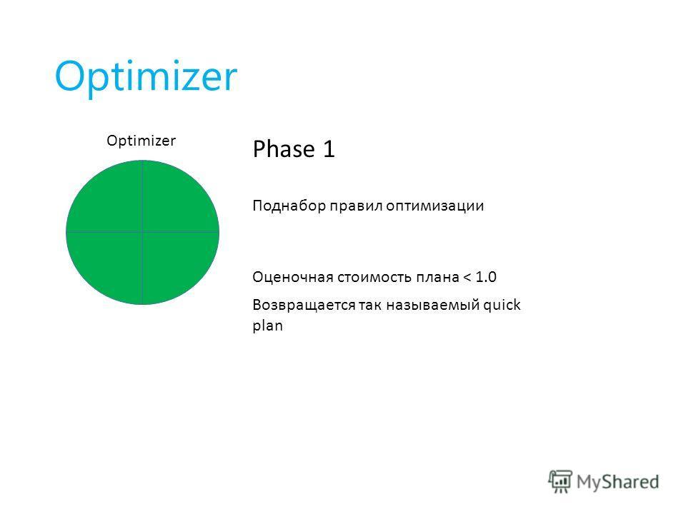 Optimizer Phase 1 Поднабор правил оптимизации Возвращается так называемый quick plan Оценочная стоимость плана < 1.0