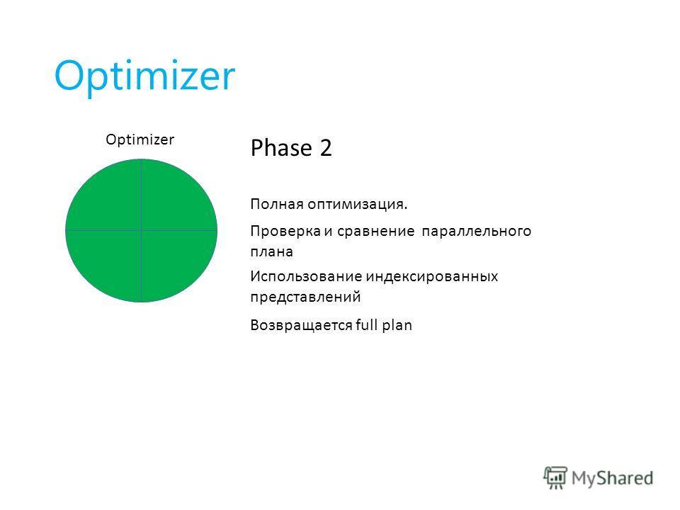 Использование индексированных представлений Optimizer Phase 2 Полная оптимизация. Возвращается full plan Проверка и сравнение параллельного плана