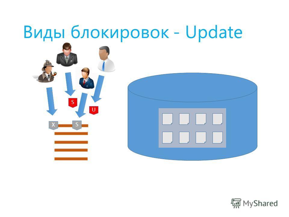 Виды блокировок - Update U U S S X